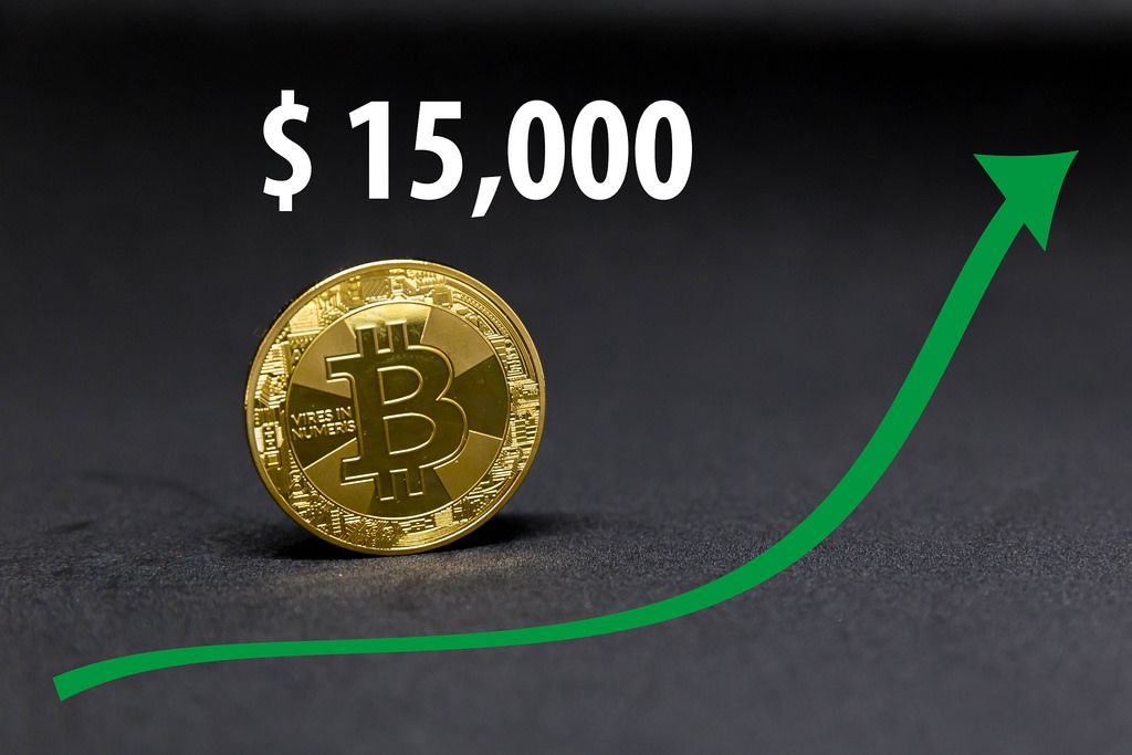 Bitcoin now worth $15,000