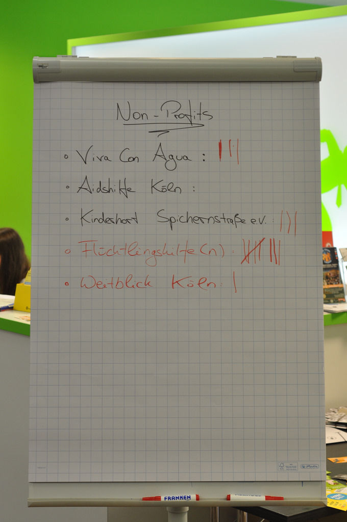 BrainCamp Spendenaktion