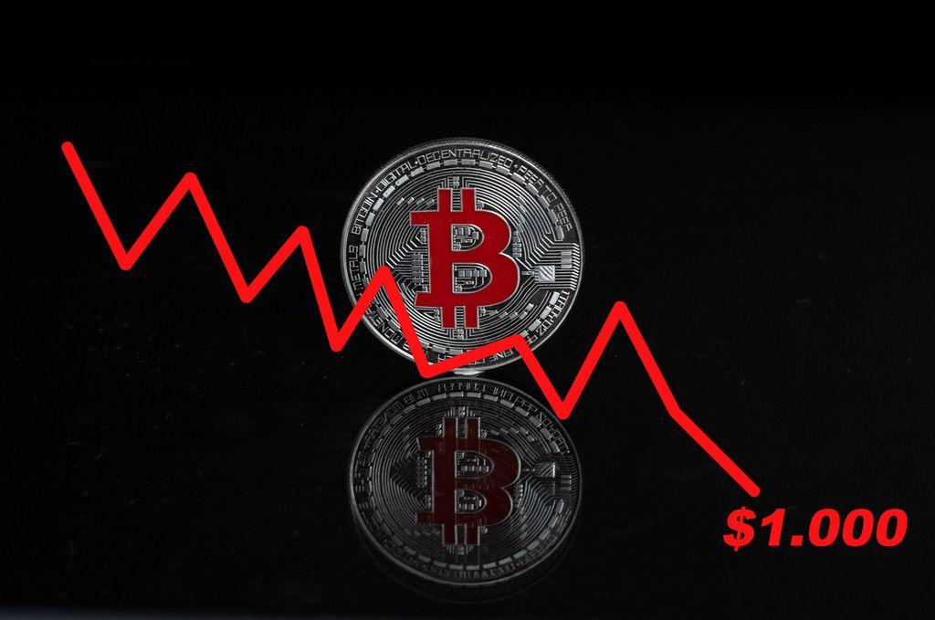 Bitcoin Münze Wert