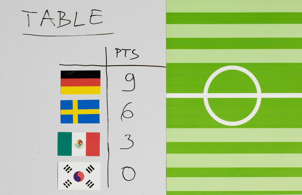 Fußball-Weltmeisterschaft Tabelle der Gruppe F