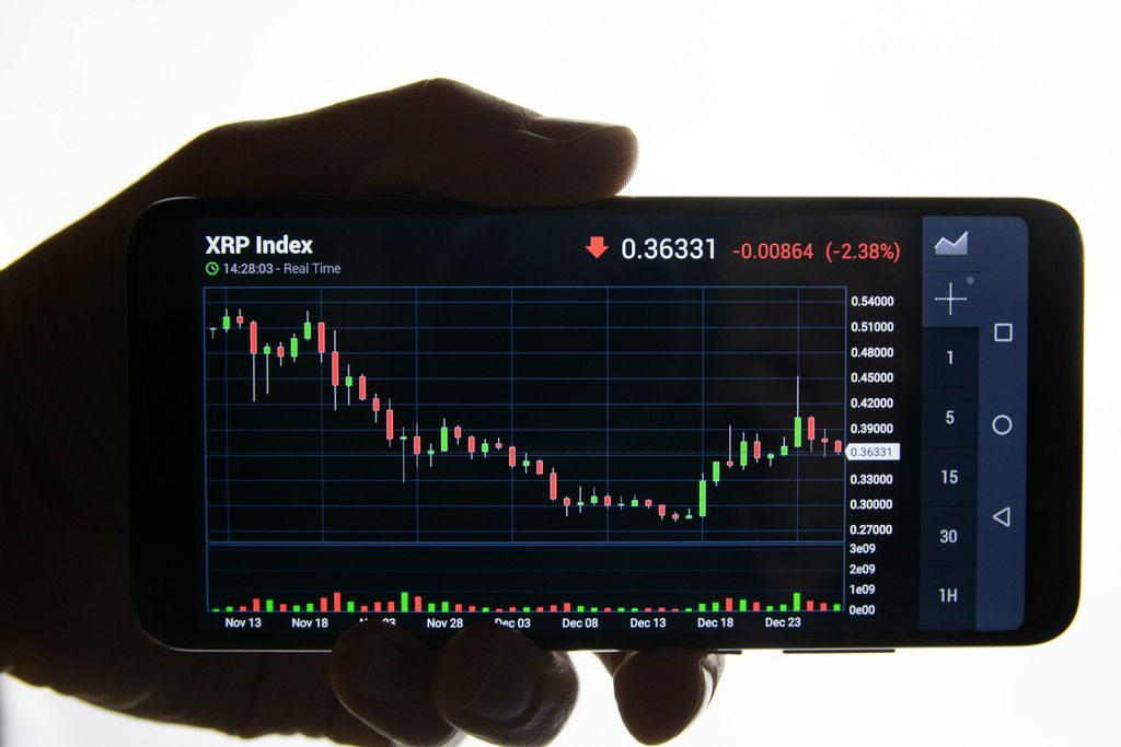 Hand holding smart phone with Ripple chart on screen