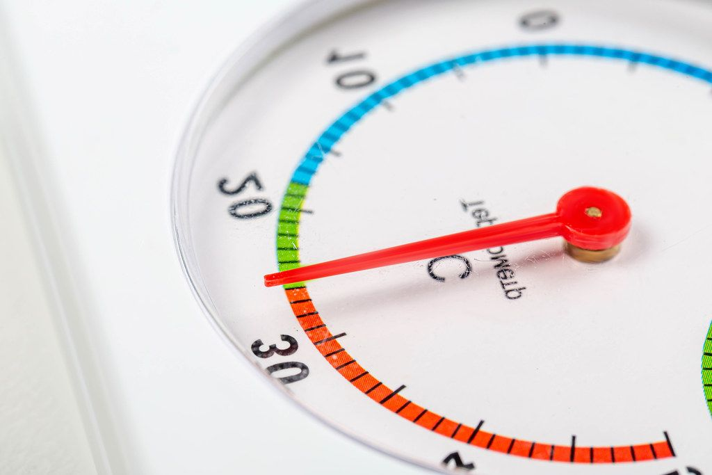 Home thermometer on white background (Flip 2019)