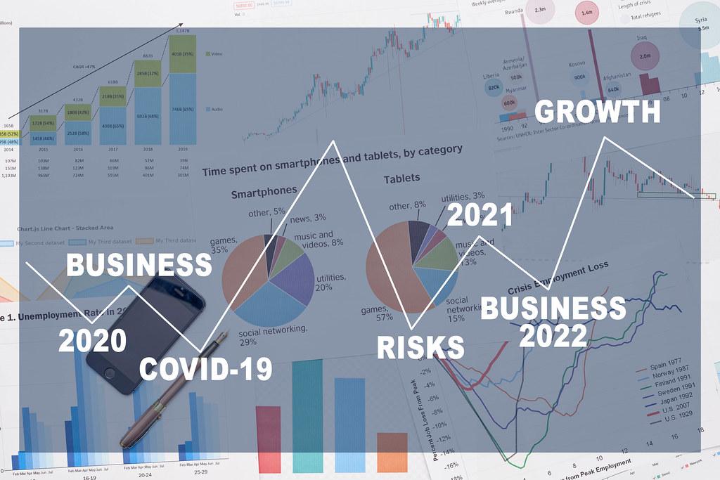 Impact of coronavirus pandemic on the world economy