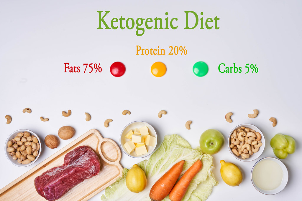 Ketogenic diet - Concept of a healthy lifestyle