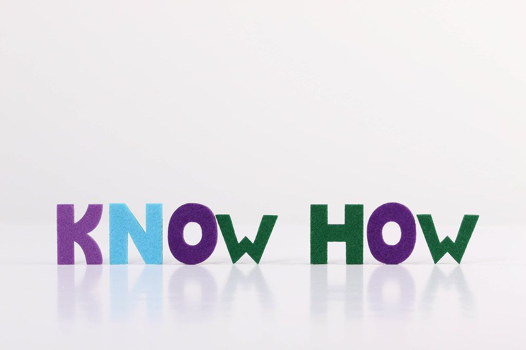 The word Know How on white background