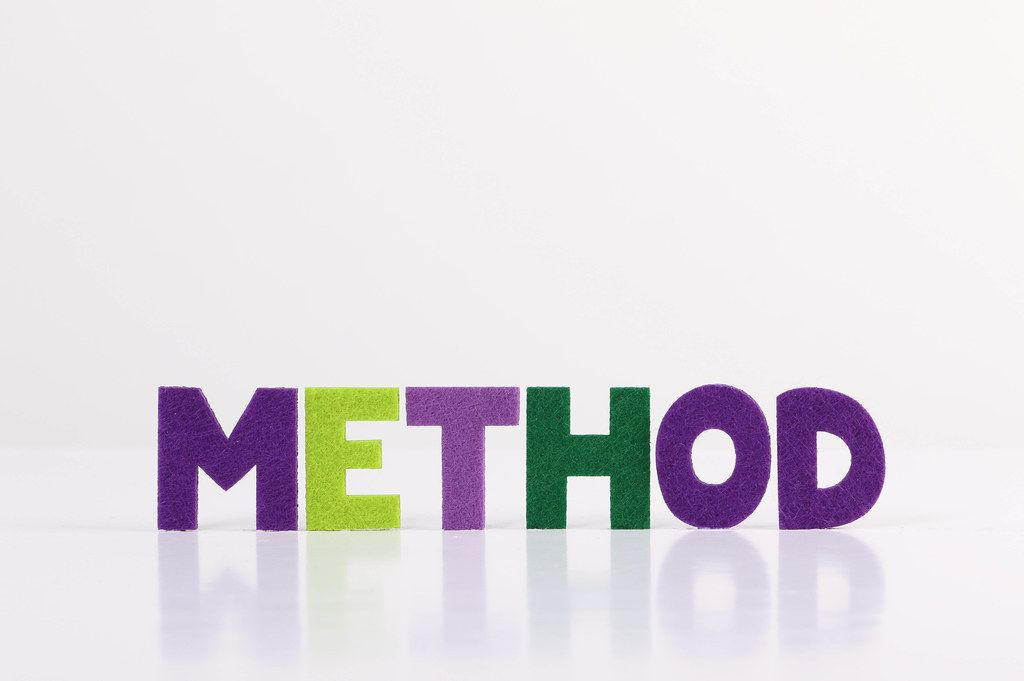 The word Method on white background