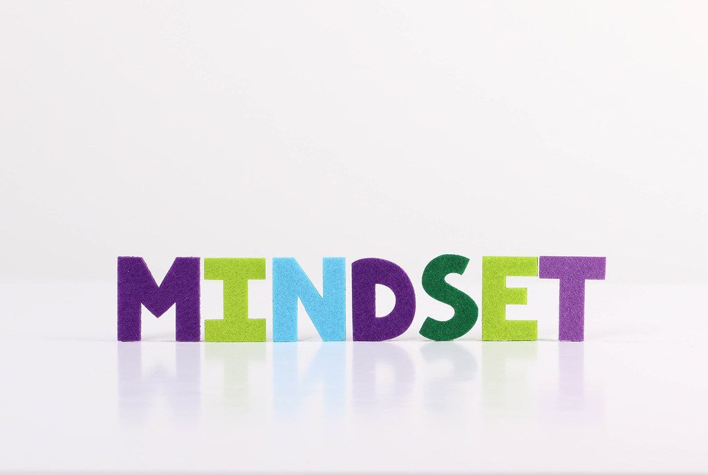 The word Mindset on white background