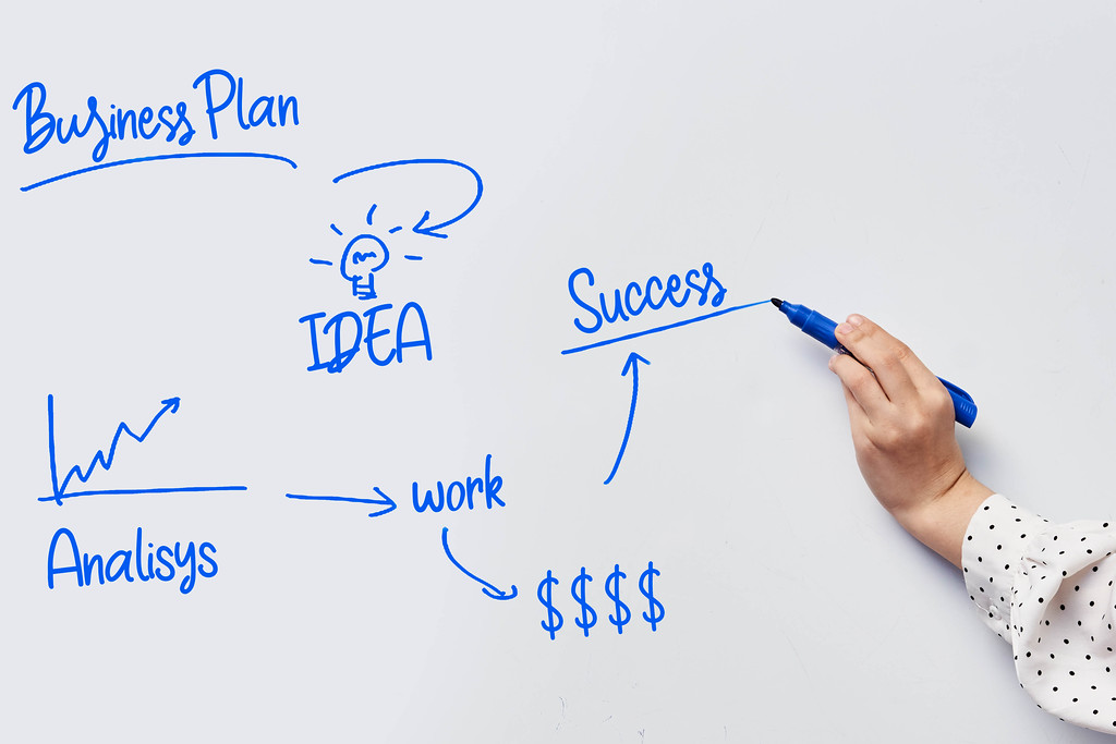 Writing business plan steps on the whiteboard