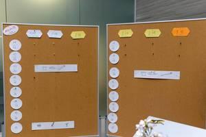 (Noch) leeres Session Board beim Barcamp Koblenz