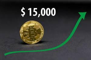 Bitcoin now worth $15,000