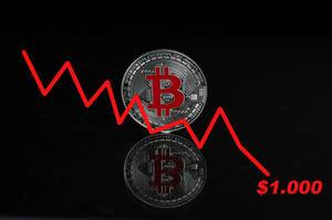 Bitcoin value decreases to $1.000