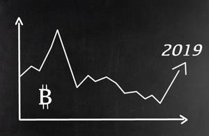Chart displaying Bitcoin market value for 2019