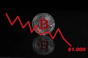 Der Wert eines Bitcoin sinkt auf 1000$ - Bitcoin-Münze mit einer sinkenden roten Linie