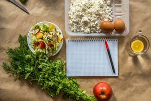 Diet plan. Planning diet with switching to healthy organic food (Flip 2019)