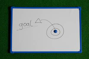 Ein Plan ein Ziel zu erreichen