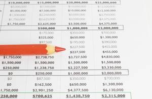 Ein roter Stift auf einer Tabelle mit Finanzen
