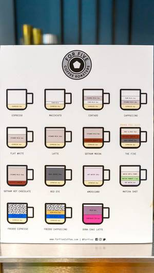 For real coffee lovers: 15 different options on the menu at For Five Coffee Roasters in Chicago