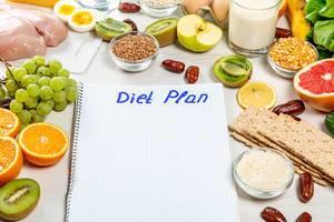 """Notizblock mit der Aufschrift """"Ernährungsplan"""", neben Zutaten für eine gesunde Ernährungsumstellung"""