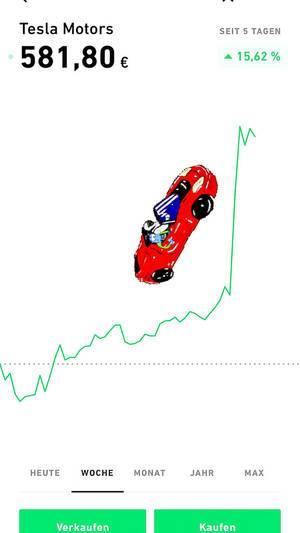 Tesla: Aktie von E-Auto-Bauer steigt immer weiter