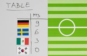 World Cup Group F Standings: My prediction!